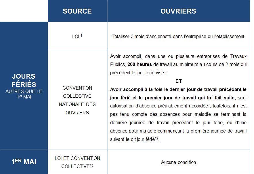 condition_indemnisation_jf_-_ouvrier_2.png