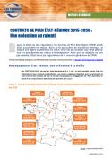 Avances des CPER 2015-2020