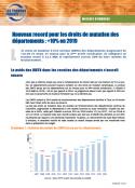 Droits de mutation des départements : +10% en 2019